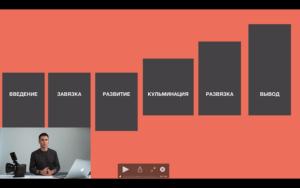 Как создать сценарий рекламного ролика или фильма?
